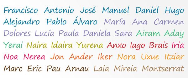Имена Испанцев